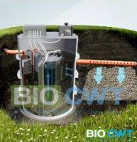 Автономна каналізація, септик, біосептик для приватного будинку