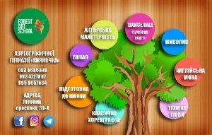Центр всестороннего развития ребенка «Кияночка» на Лесном массиве буде
